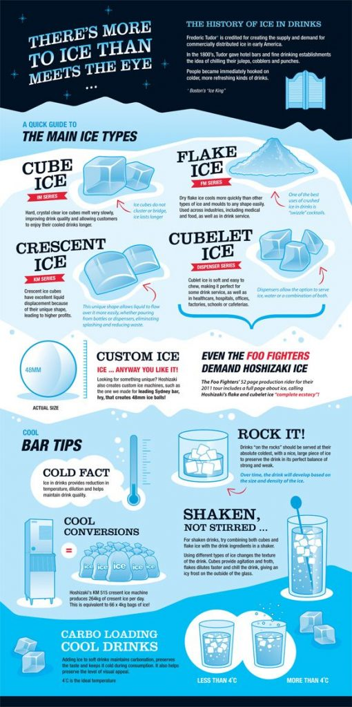 Ice is Cool! (It never gets old, does it?)